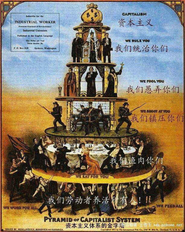 Capitalist Pyramid