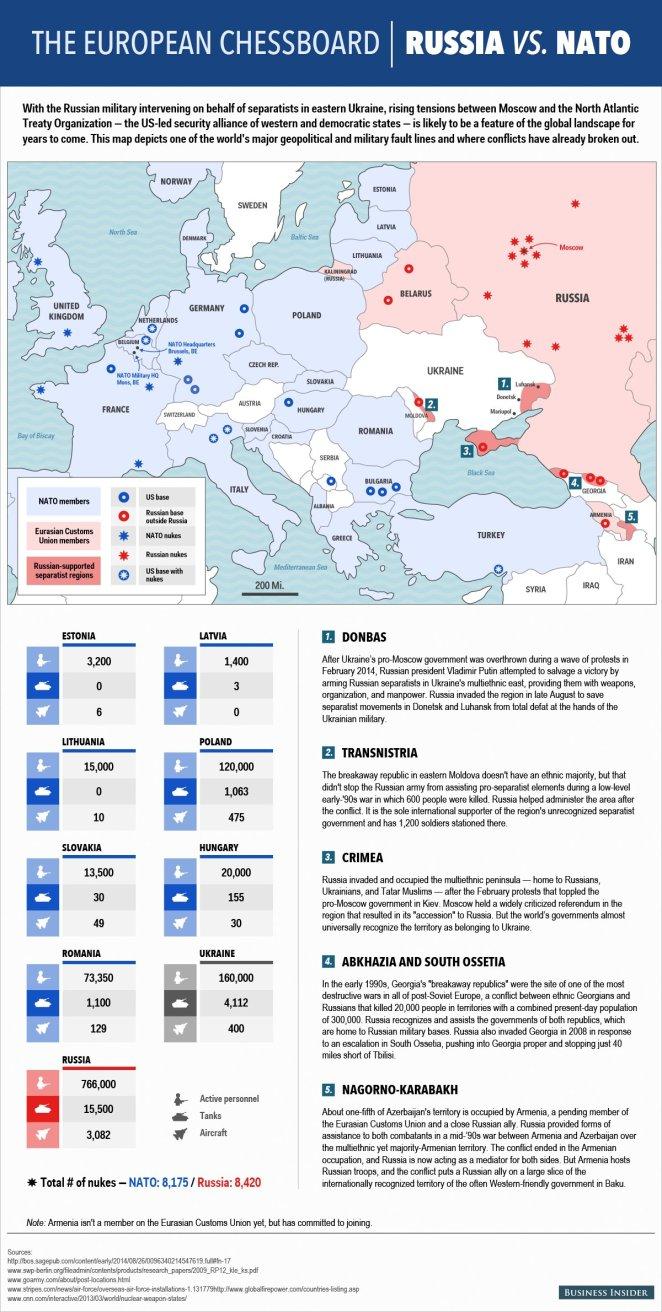 russia vs nato_07.png